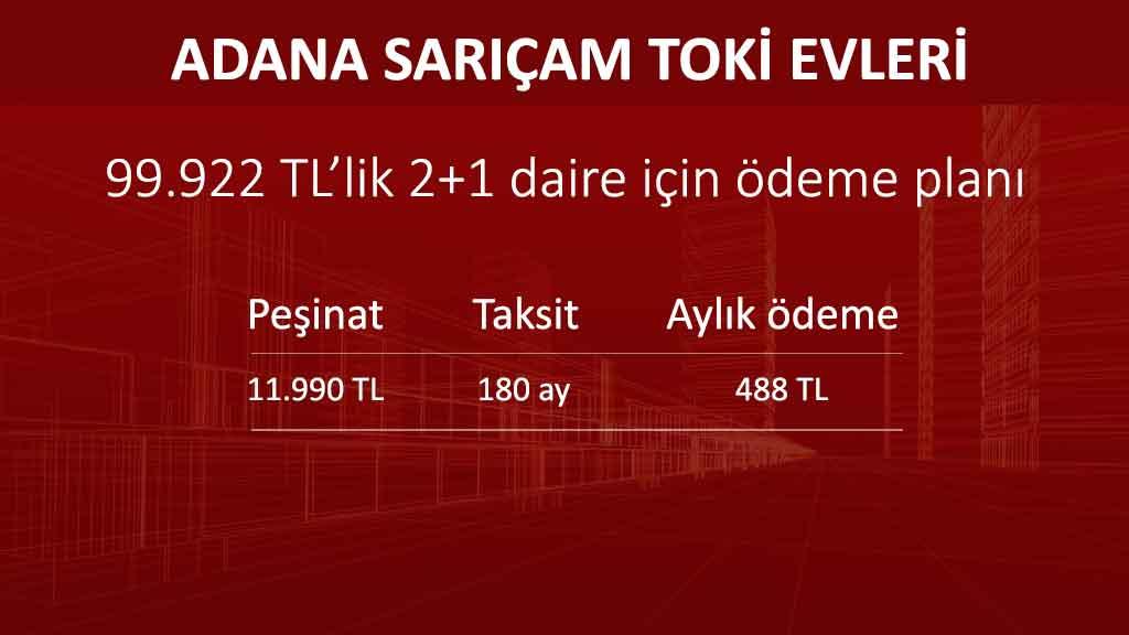 Adana Sarıçam Toki Evleri 2+1 daire için ödeme planı ve taksitler