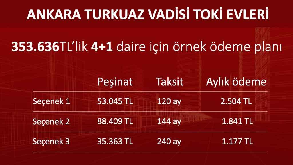 Ankara Turkuaz Vadisi Toki Evleri 4+1 daire örnek ödeme planı
