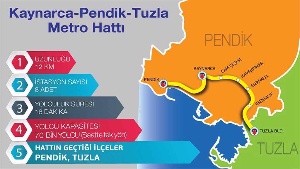 Pendik kaynarca Tuzla metrosu iptal mi edildi