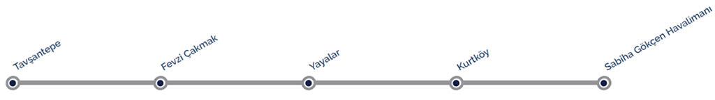 sabiha gokcen havalimanı - tavsantepe metro hattı1
